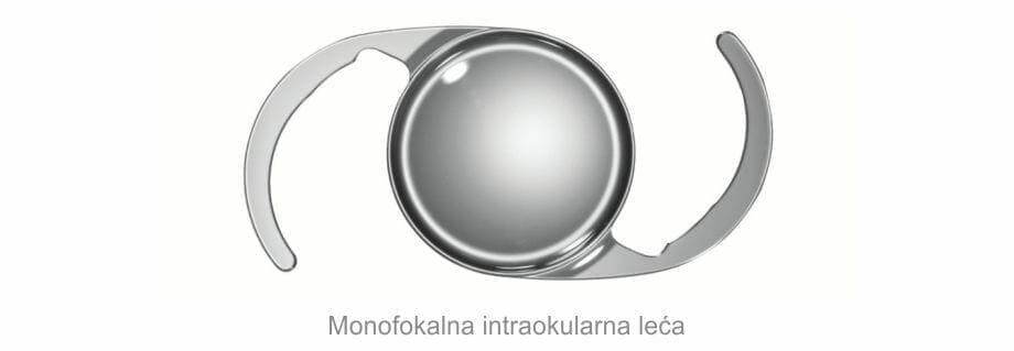 monofokalna intraokularna leća ocna poliklinika medic jukic