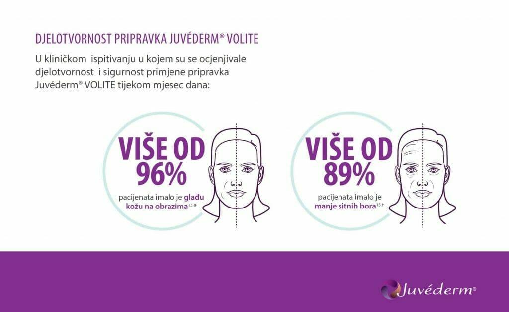 nekirurski zahvati ocna poliklinika medic jukic 01